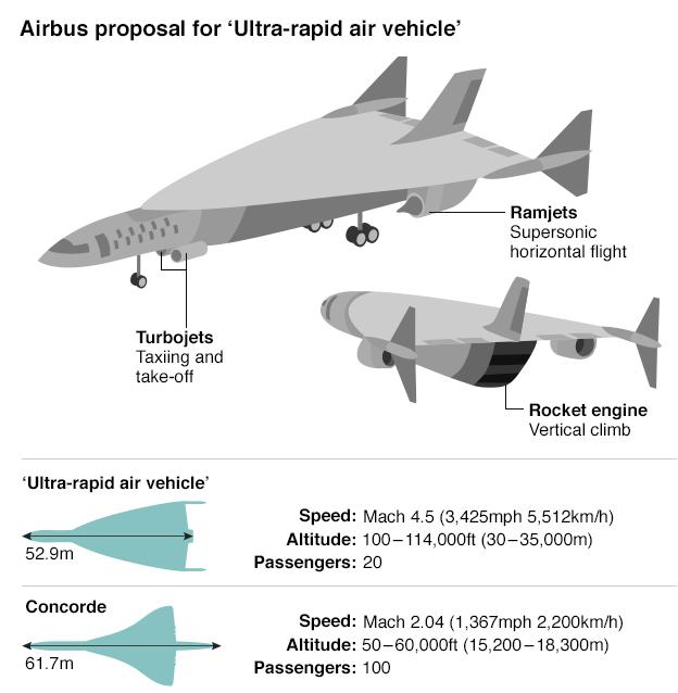 84695930_airbus_hypersonic_jet_624
