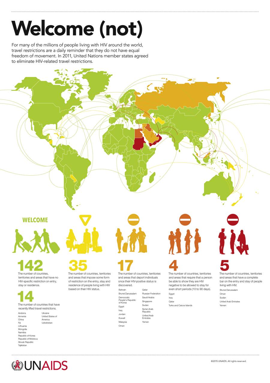 Image Credits: UNAIDS