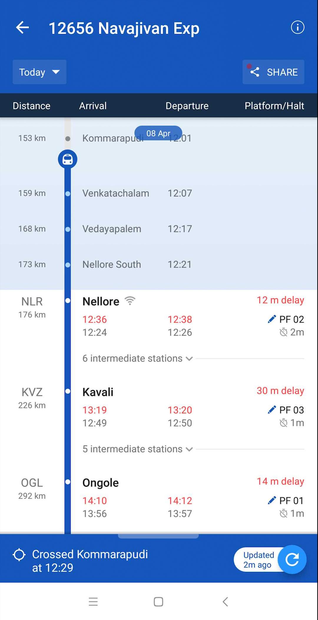 9 Reasons to Book Train Tickets on ixigo Trains App | ixigo Travel