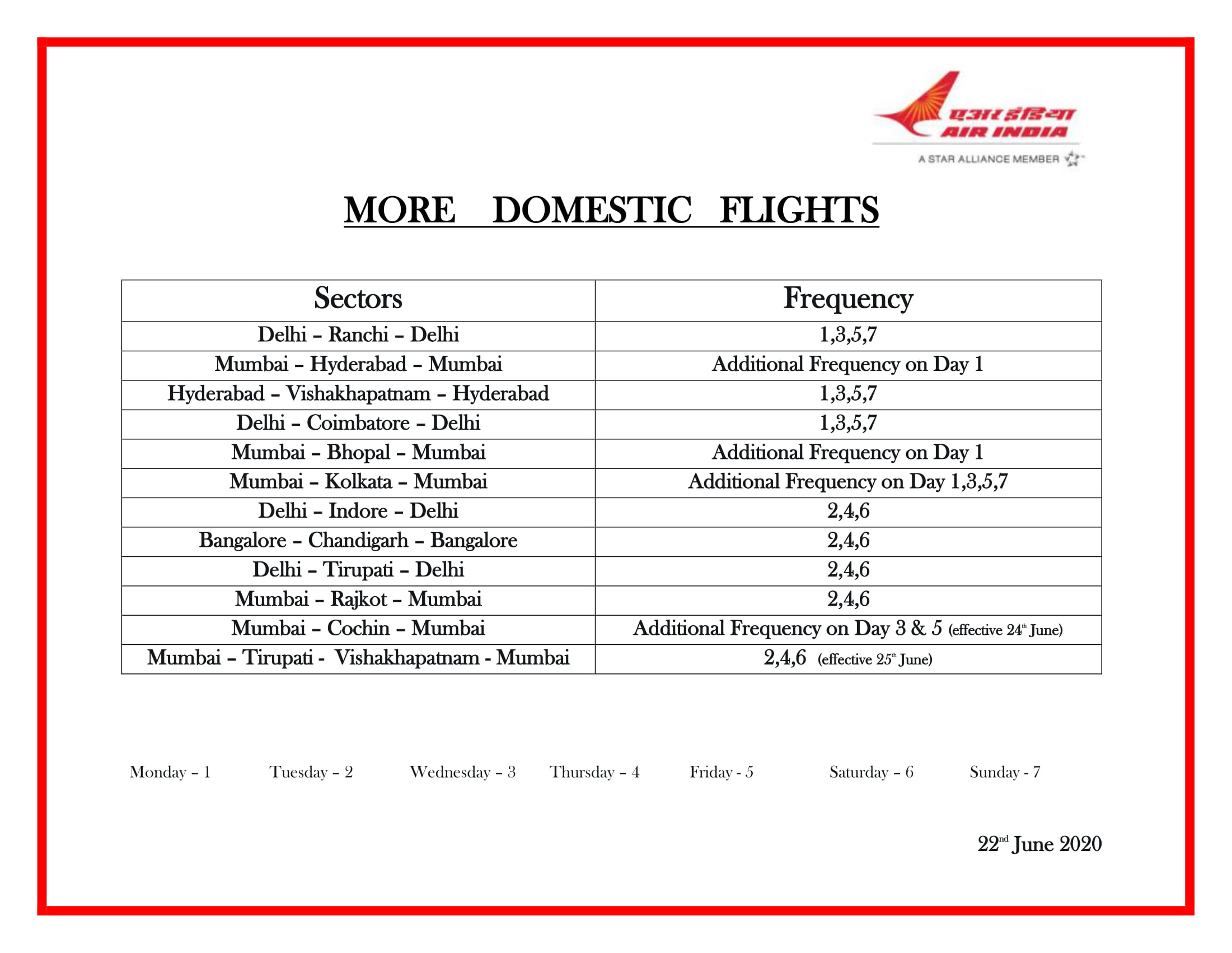 air india mor flights